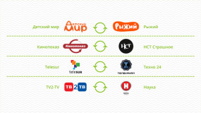 Changes in U!TV channels list